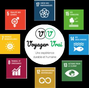 Objectifs durables de Voyager Vrai